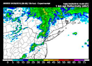 HRRR Model Severe Weather Threat