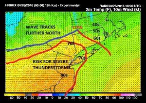 HRRR Model Severe Weather Threat