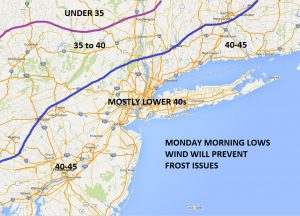 TEMPS Frost Freeze Monday Morning?