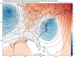 euro168 Coastal Storm Threat Next Week Continues GFS EURO MODEL UPPER AIR MONDAY
