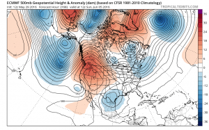 euro168 Long Range Active Cool Start to June