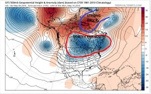 gfs150 Blocky Pattern Long Range