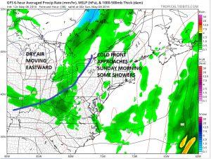 gfs36 Weekend Weather Improvement