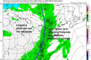 gfs96 Fighting Moving