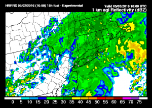 hrrr10 Severe Weather South HRRR Model