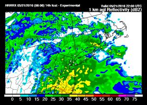 hrrr22 HRRR Model Forecast