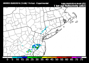 hrrrradar1 HRRR Model Rain Coming Overnight