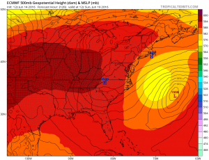 euro120 Fathers Day Weather