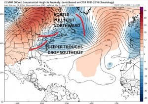 euro96 Euro Weather Model Weekend Outlook