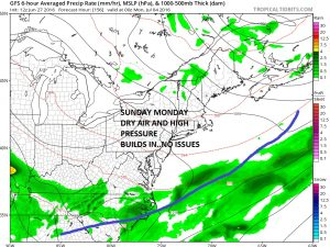 gfs156 Independence Day Holiday Weekend