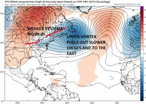 gfs84 Euro Weather Model Weekend Outlook