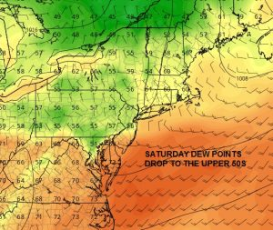 dewpoints heatwave
