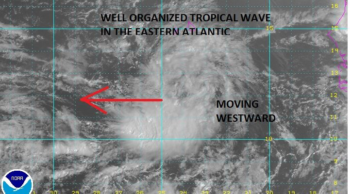 Tropical Waves Moving Westward