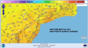 dewpoints Brutal Heat Humidity Sunday