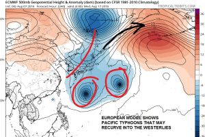 euro240 Pacific Typhoons Long Range Eastern US