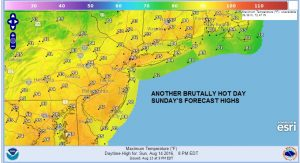 sunday Brutal Heat Humidity Sunday