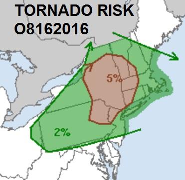 Severe Thunderstorm Tornado