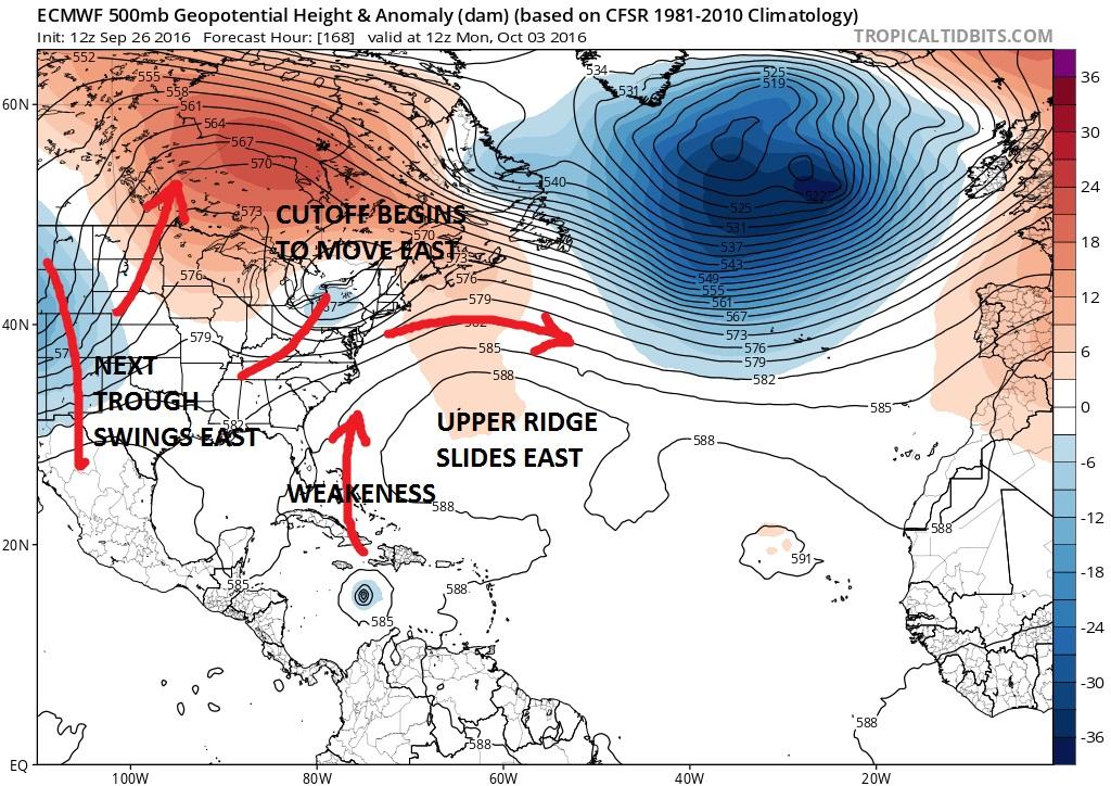 European Model On Developing Tropical System - Weather Updates 24/7 by Meteorologist joe cioffi