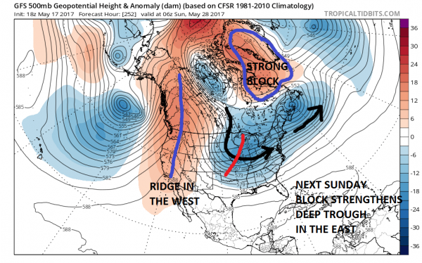 weather models record highs