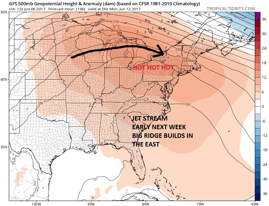 Heatwave Next Week Remains On Course - Weather Updates 24/7