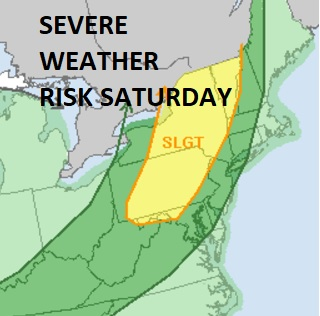 severe weather independence day