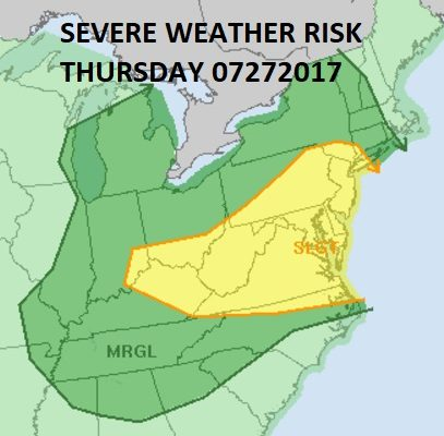 severe weather risk
