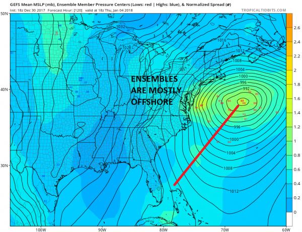 major atlantic storm
