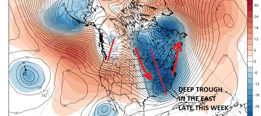 active weather pattern