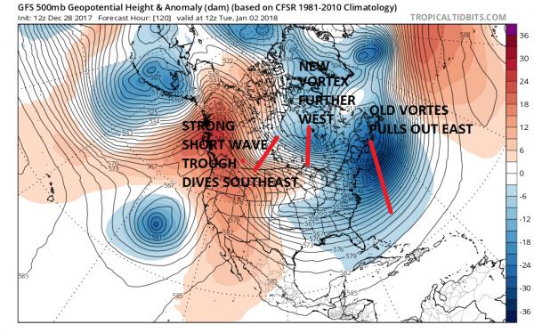 arctic weather pattern