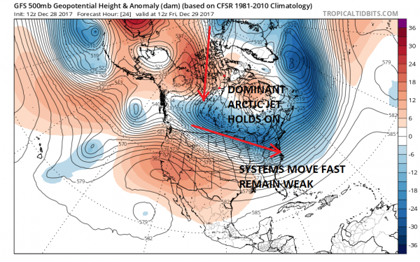 arctc weather pattern