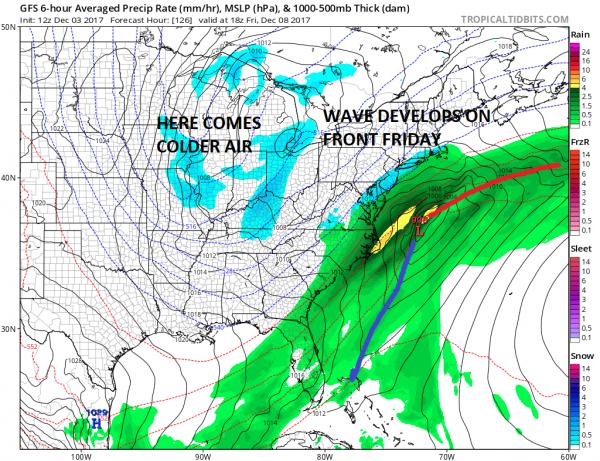 weather models weather week ahead