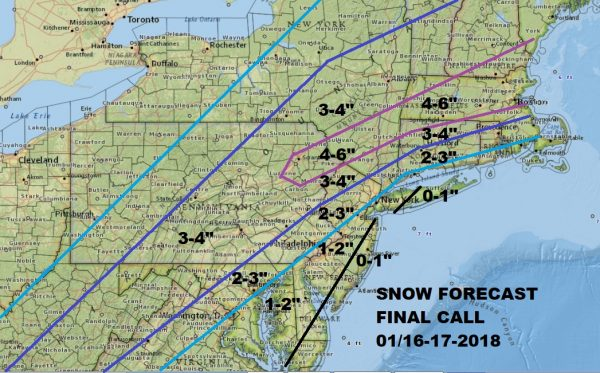 snow forecasts