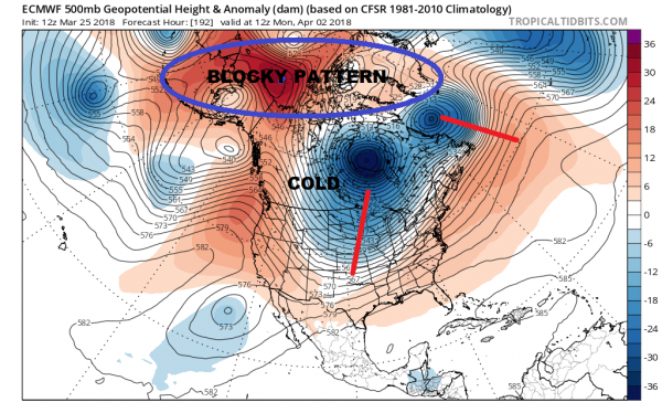 April Arrives Soon Active Chilly Pattern Lies Ahead