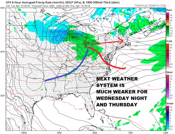 Major Storm Departs Calmer Weather Ahead Long Range