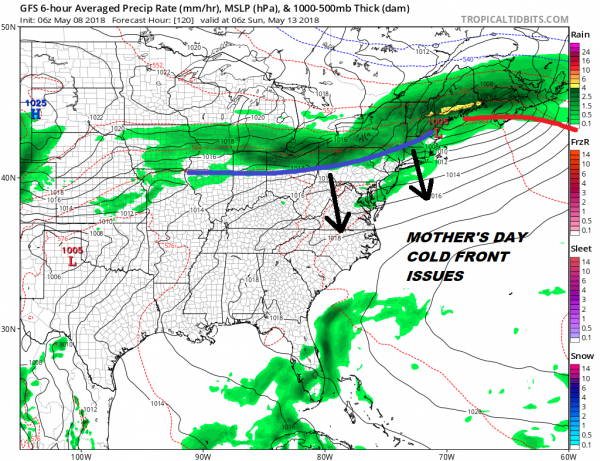 No Major Threats Spring Sunshine Continues Mother's Day Issues Developing With Cold Front Dropping Southward