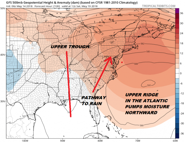 Warm Front Cold Front Combo Showers Thunderstorms Tuesday