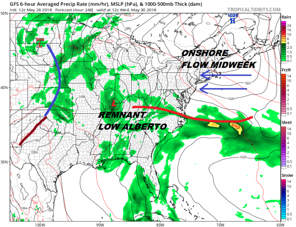 Hot Humid Tuesday Onshore Flow Develops Blocking This Weekend