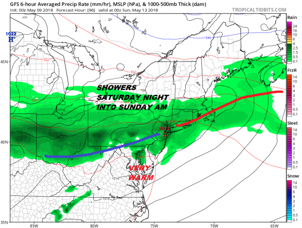 Another Winner Day Sunshine 70s Mothers Day Weather Outlook
