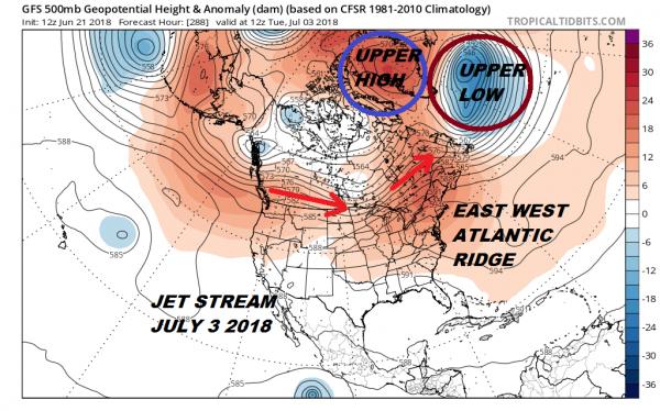 Summer Pattern Coming Late Next Week