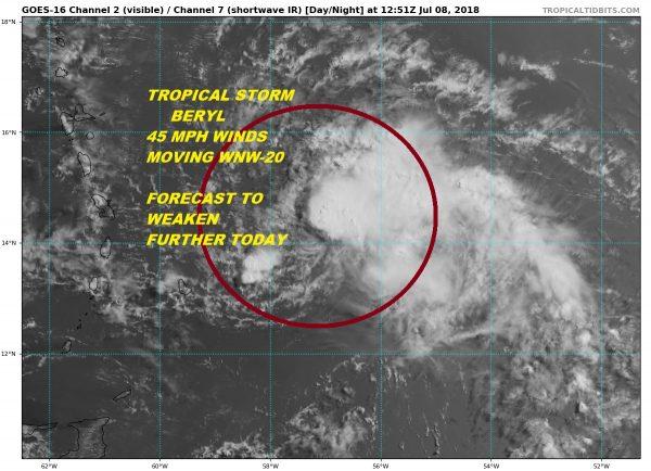 Tropical Storm Beryl Disorganized Weakening Warnings Leeward Islands