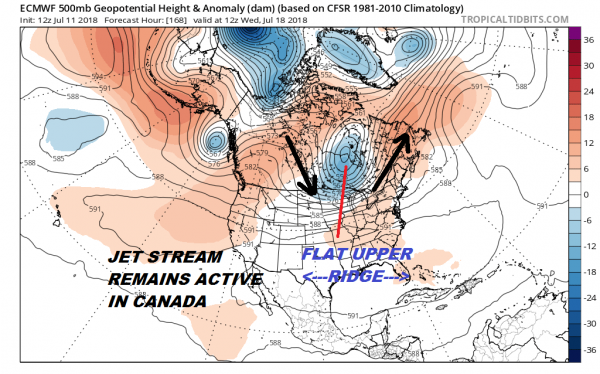 Long Range Eastern Trough Means No Heatwaves