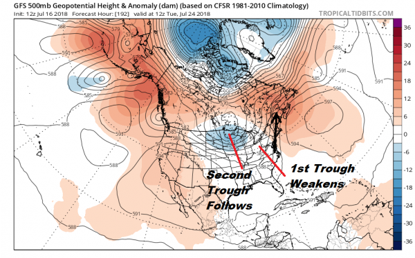 Wet Weather Pattern Looms Long Range