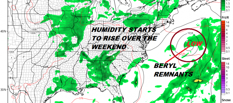 Low Humidity Sunshine Humidity Rises Weekend