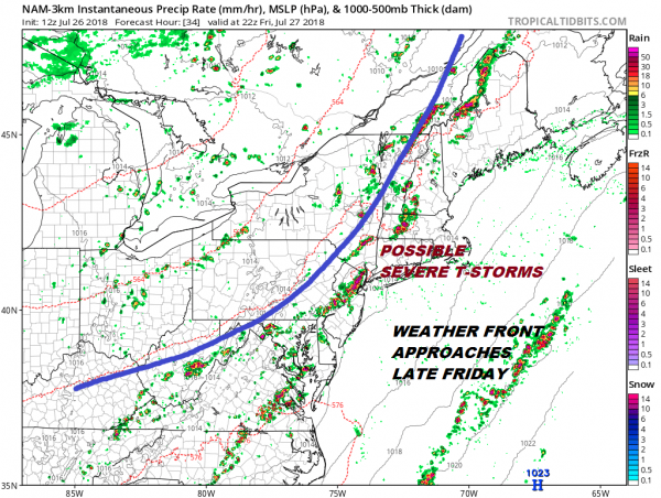 Humidity Rages Severe Weather Threat Friday Improving Weekend