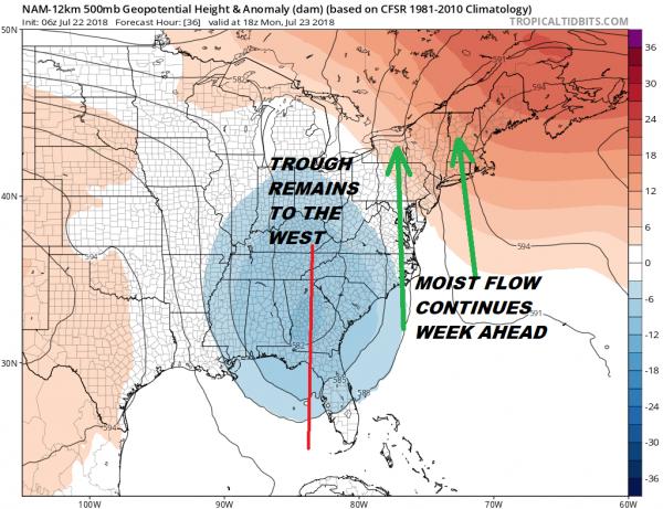 Downpours Warm Humid Week Ahead Outlook