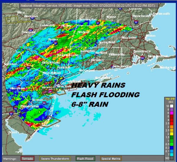 Heavy Rains Flash Flooding 6 Inches Plus Rainfalls New Jersey