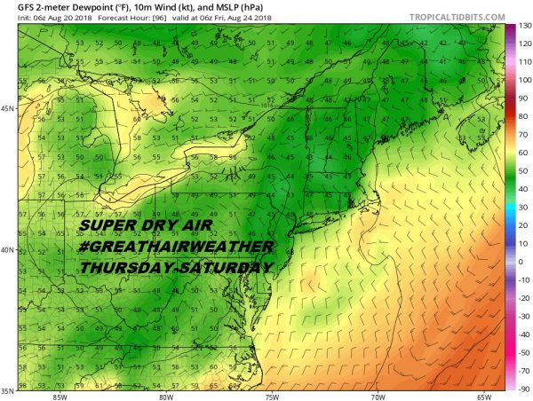 Humidity Rising Into Wednesday Before Dry Air Arrives