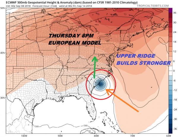 major hurricane florence