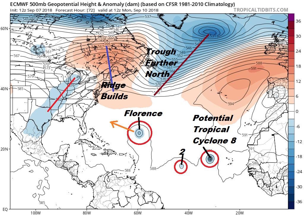 Hurricane Florence churns toward Bermuda as Gordon soaks U.S.