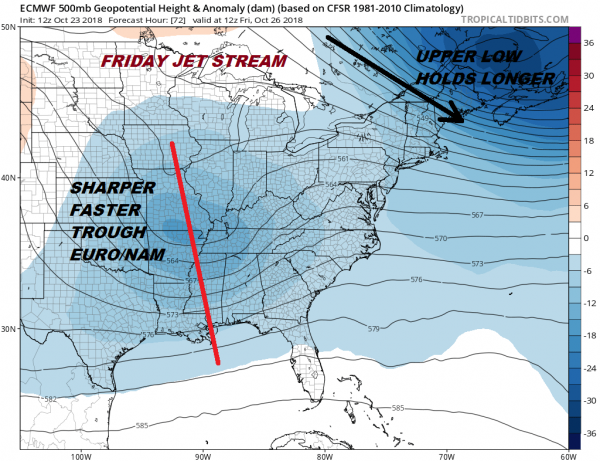 weather models coastal storm